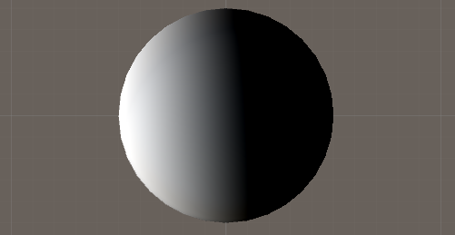 A sphere with a dot product