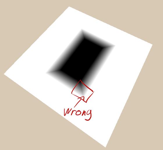 2D Signed Distance Field Basics